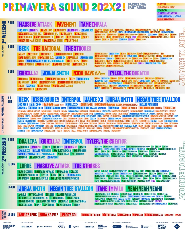 Lineup do Primavera Sound 2022